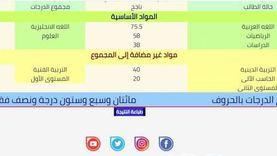 طرق الحصول على نتيجة الشهادة الإعدادية محافظة القليوبية 2021