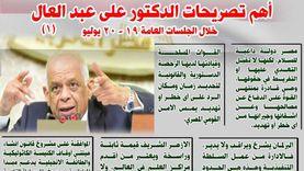 """تفاصيل قائمة """"عبدالعال"""" بانتخابات النواب: 100 مقعد في 11 محافظة"""