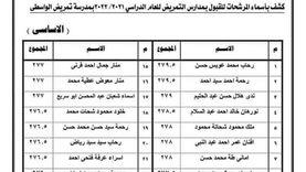 230 طالبة مرشحة للقبول بمدارس التمريض في بني سويف