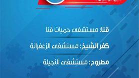 المعامل المعتمدة لتحليل كورونا في مصر للسفر.. تعرف على القائمة كاملة