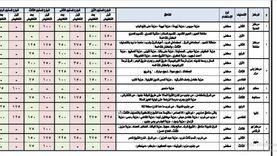 للمرة الثالثة.. تخفيض سعر متر التصالح في مخالفات البناء بالمنيا
