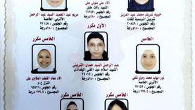 بالاسم ورقم الجلوس.. نتيجة الشهادة الإعدادية محافظة الدقهلية