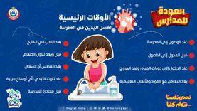 «الصحة» لأولياء الأمور: 8 أوقات ضرورية لغسل أيدي طفلك بالمدرسة