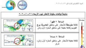توقعات بهطول أمطار غزيرة مساء اليوم غرب الإسكندرية