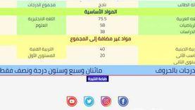 موعد ظهور نتيجة الصف الثالث الإعدادي 2021 محافظة القليوبية رسميا