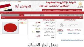 10 معلومات عن منظومة الشكاوى الحكومية الموحدة في مصر