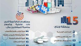 11 معلومة عن مدينة الدواء المصرية قاعدة تحويل مصر لمركز إقليمي للصناعة