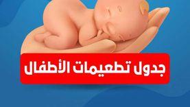 8 أماكن تتمركز فيها حملات التطعيم ضد شلل الأطفال بينها المساجد والمترو