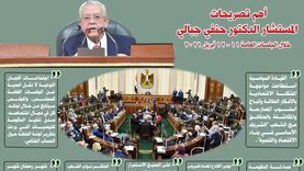 حنفي جبالي: مجلس النواب دوره إصدار التوصيات للحكومة ومتابعة تنفيذها