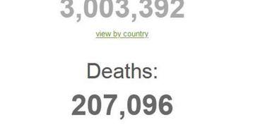 اعداد كورونا في العالم