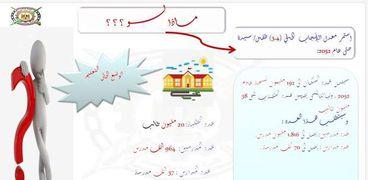 «2 بس عشان ياخدوا حقهم».. محلل اقتصادي: الزيادة السكانية تلتهم كل ثمار مشروعات الدولة