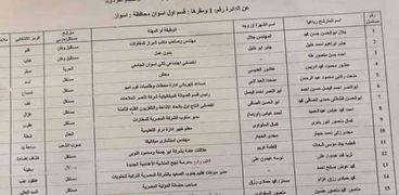 صور.. 35 مرشح بالدائرة الأولى لانتخابات النواب بأسوان