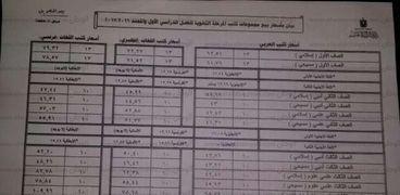 صورة كشف بأسعار الكتب المدرسية