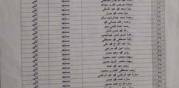 قائمة كلية الفنون الجميلة جامعة الأقصر الفرقة الأولى