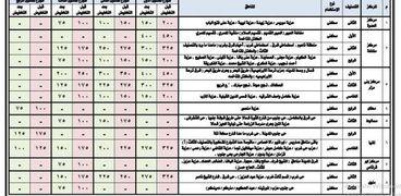 اسعار التصالح في المنيا