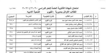 33 طالب وطالبة يحتلون المراكز الـ 10 الأولى بالثانوية العامة بالفيوم