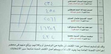 ننشر نتيجة فرز صناديق دائرة مركز دار السلام بسوهاج