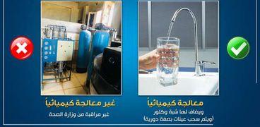 مياه أسيوط تطلق حملة لمواجهة مخاطر محطات التنقية غير المرخصة