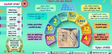 انجازات وزارة الكهرباء
