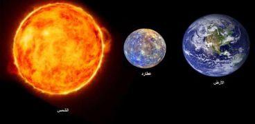 كوكب عطارد يشهد أقصى استطاله عظزمى له اليوم