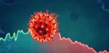 الصحة العالمية تكشف اعراض جديدة للفيروس