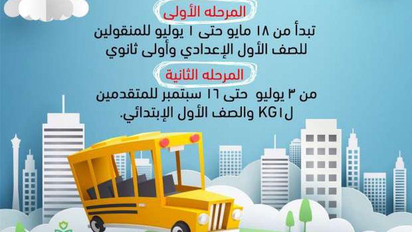 تفاصيل حملة هيئة الرعاية الصحية المجانية للكشف على طلاب المدارس