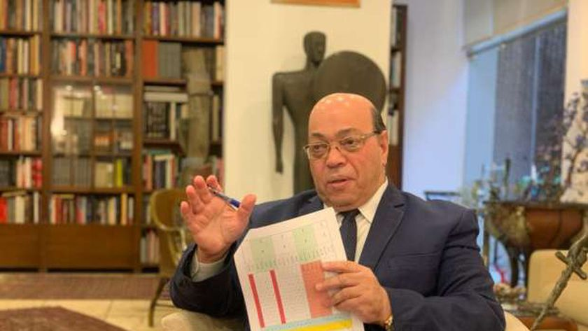 الدكتور شاكر عبدالحميد وزير الثقافة الأسبق