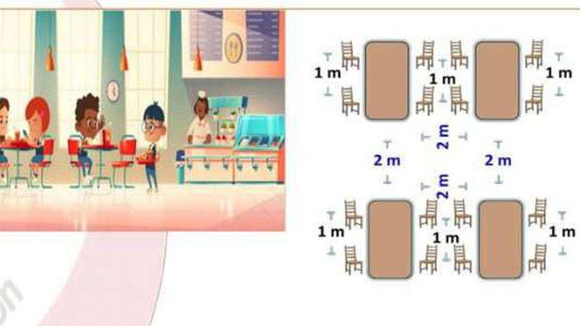 صورة توضيحية لتناول الاطعمة داخل القاعات بالمدارس