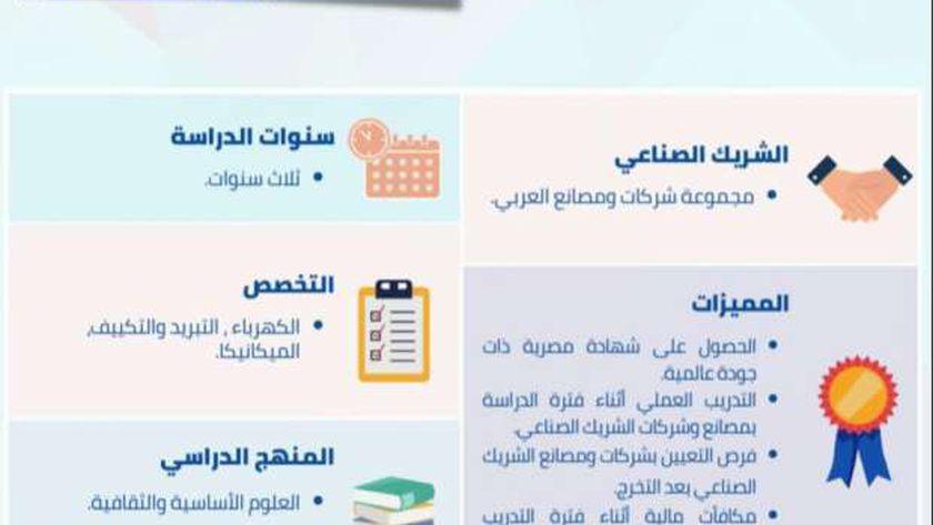 مدرسة توشيبا العربي للتكنولوجيا التطبيقية