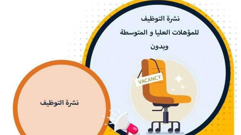 نشرة توظيف وزارة الشباب والرياضة