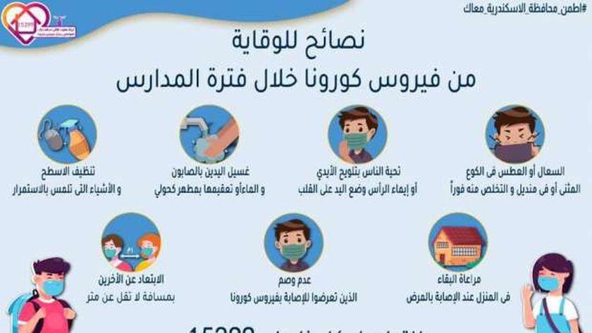 محافظ الإسكندرية تخصص خط ساخن لإستقبال استفسارات أولياء الأمور