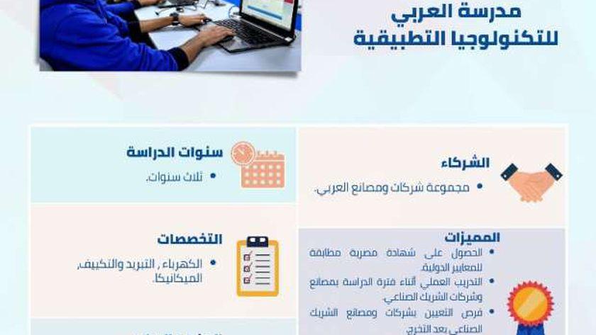 مدرسة العربي للتكنولوجيا التطبيقية .. صورة أرشيفية
