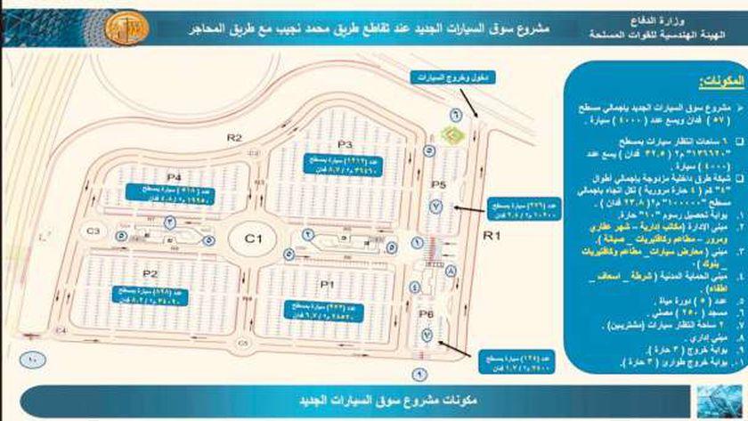 تفاصيل مجمع السيارات الجديد